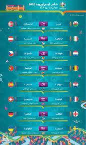 جدول مباريات أمم أوروبا يورو 2020 منتخب إيطاليا بطل لكأس الأمم الأوروبية