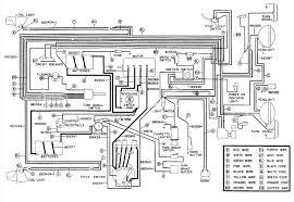 ez go wiring diagram motor 1979 ezgo golf cart picturesque battery ez go golf cart wiring diagram pdf at 1979 Ez Go Wiring Diagram