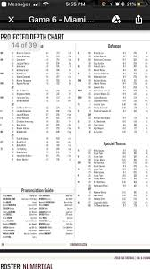 Vt Depth Chart Fsu Updates Depth Chart For Miami With New Starting