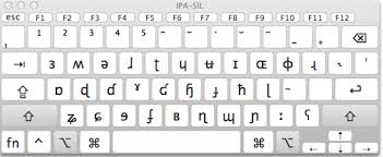 Interface for entering/typing ipa characters/symbols/glyphs/letters and diacritics. International Phonetic Alphabet Fonts And Keyboards Maria Gouskova