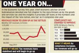 Gst News One Year Of Gst The Successes Failures And