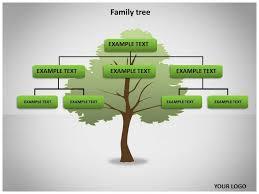Sample Family Tree Template