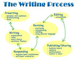 essay cause stress literary device