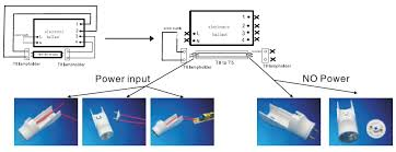 similiar electronic ballast wiring instruction keywords fitting electronic ballasts please refer to below wiring diagram