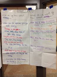Inquiry Chart Ell Students Science Chart