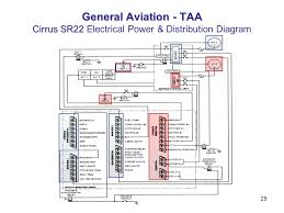 Vg Diagram Cirrus Sr20   DIY Enthusiasts Wiring Diagrams • furthermore CFI WORKSHOP Technology Transitions – Training in Modern Aircraft as well Virtualpoh   Cirrus SR22 ONLINE VIRTUAL POH   Online Private Pilot likewise Aftermarket Pioneer Radio Wiring Diagram Car Audio Colors Stereo New besides Flash cards   Cirrus SR22 Study Guide   Pinterest   Cirrus sr22 in addition Harley Davidson Wiring Diagram Download Pics as well When Glass Breaks – The House of Rapp besides Maintenance   Avionics   SR22 G2    2206  ALT 1 Failure besides Cirrus Aircraft history performance and specifications also Cessna 182 Wiring Diagram Manual    plete Wiring Diagrams • as well Turbo Workbook w answers   manualzz. on cirrus sr22 wiring diagram
