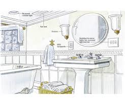 wiring a bathroom planning new electrical service home bathroom wiring enlarge image