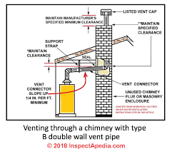water heater exhaust. Interesting Exhaust Gas Water Heater Venting Up Through A Roof At InspectApediacom Excerpted  From Whirlpool Gas Intended Water Heater Exhaust
