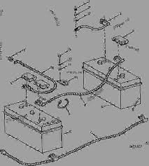 wiring diagram for a john deere the wiring diagram john deere wiring schematics for 6200 also john deere 6400 pto wiring diagram