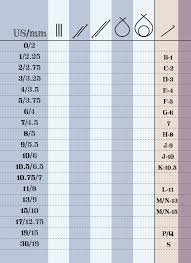 Knitting Needle Inventory Chart Keep Track Of Double