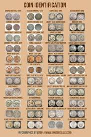 609 Best Coins Images In 2019 Coins Coin Collecting Old