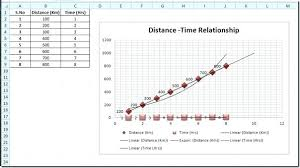 create line graph in excel create line graph excel image titled make a line graph in excel step