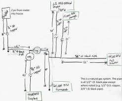 gas heater thermostat wiring diagram brilliant heating can i gas heater thermostat wiring diagram practical immersion heater thermostat wiring diagram valid wiring diagram gas