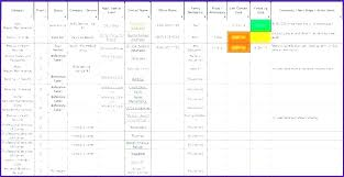 Project Management Excel Templates Free Project Management Excel Sheet Template
