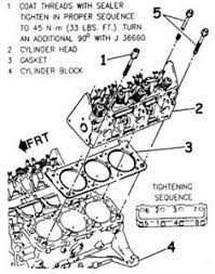 99 grand am 2 4 engine diagram wiring diagram libraries solved need the head bolt torque specs for a 1999 grand fixyaneed the head bolt torque