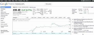 Nasdaq Quotes Extraordinary Nasdaq Stock Quotes Gorgeous Nasdaq Stock Quotes Also Perfect Stock