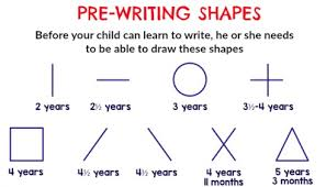 Stages Of Writing Development Chart What Shapes Do Children Need To Be Able To Draw In Order To