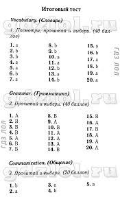 ➄ ГДЗ Английский язык класс Рабочая тетрадь тесты Быкова Н И  Ответы по английскому языку spotlight 3 класс Быкова контрольные задания 1a1b2a2b3a3b4a4b5a5b6a6b7a7b8a8bИтоговый тест