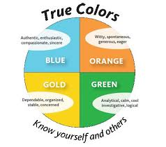 True Colors is a model for understanding yourself and others based on your  personality temperament. The colors of Orange, Green, Blue and Gold are  used to ...