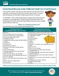 Cacfp Meal Pattern New CACFP Meal Pattern Training Worksheets Food And Nutrition Service