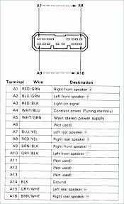 60 luxury honda odyssey wiring diagram graphics wsmce org honda odyssey diagram new 1986 honda accord stereo wiring wiring library honda odyssey diagram lovely