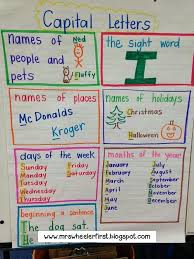Capital Letter Anchor Chart Anchor Chart For Capital Letters Anchor Charts First Grade