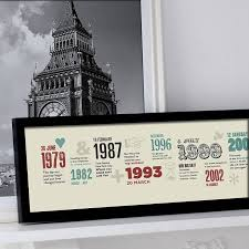 the 25 best anniversary gifts for parents ideas on pinterest Wedding Anniversary Gifts For Parents 35 Years great anniversary gift! i have to remember this 20 years down the Best Anniversary Gift for Parents