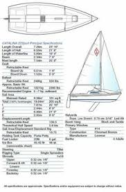 101 basics for sailors anything and everything catalina 22 catalina 22 sailboat google search