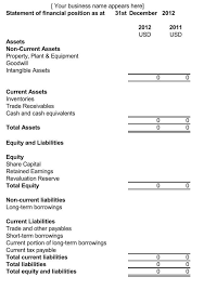 Financial Statement Examples 4 Types Of Accounting Financial Statements With Templates