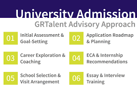 university admission consulting grtalent consulting grtalent university admission consulting