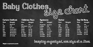 Baby Clothes Size Charts Baby Clothes Sizes Baby Size