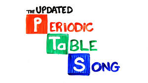 The <b>Periodic Table</b> Song (2018 UPDATE!) - YouTube