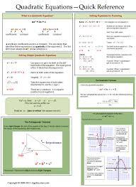 quadratic equations quick reference