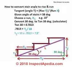 Stair Step Conversion Chart Stair Angle Or Slope Specifications Stair Construction