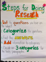 research paper outline examples studddying ohmy anchor charts on research papers google search