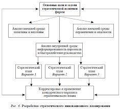 Дипломная работа по адаптации персонала пример Совершенствование  Система адаптации персонала на предприятии дипломная работа по адаптации персонала пример необходимость ее применения и проблемы внедрения