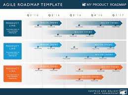 product timeline template five phase agile software planning timeline roadmap presentation diagr
