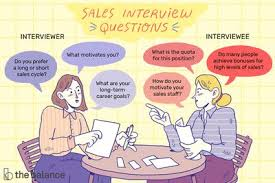 Medical Sales Interview Questions Sales Strengths And Weaknesses Interview Questions