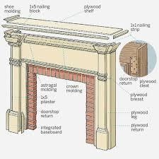marco fireplace parts