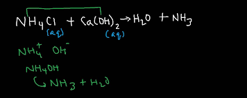 nh4cl ca oh 2 ammonium chloride and calcium hydroxide gas evolution reaction