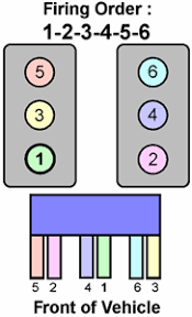 firing order for 3 4 v6 prado which coil ht leads go where fixya 78aa935 gif