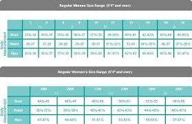 43 Ageless Qvc Sizing Chart