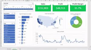 Excel Pivot Chart Dashboard Pivot Table Course How To Excel