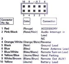 alpine wiring diagram iva d106 knz me also vvolf me alpine car radio stereo audio wiring diagram autoradio connector fine