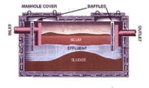 sje float switch wiring diagram get image about wiring sewage wiring diagram get image about wiring diagram
