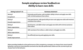 performance review comments sample performance review comments resources