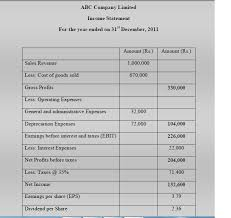acc business finance assignment no fall  1 jpg