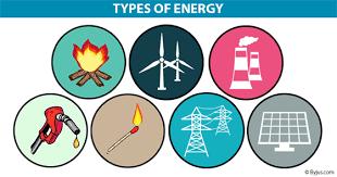 Types Of Energy What Is Energy Types Of Energy Resources