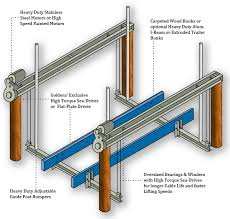 4 post wiring diagram golden manufacturing four post boat lifts aluminum four post boat lifts