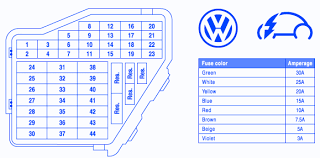 Fuse Wire Chart Volkswagen Fuse Box Diagram Wiring Diagrams